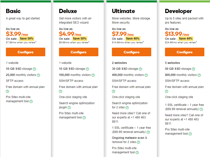 GoDaddy WordPress Hosting Plan